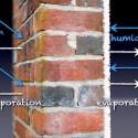 Breathability, airtightness, ventilation